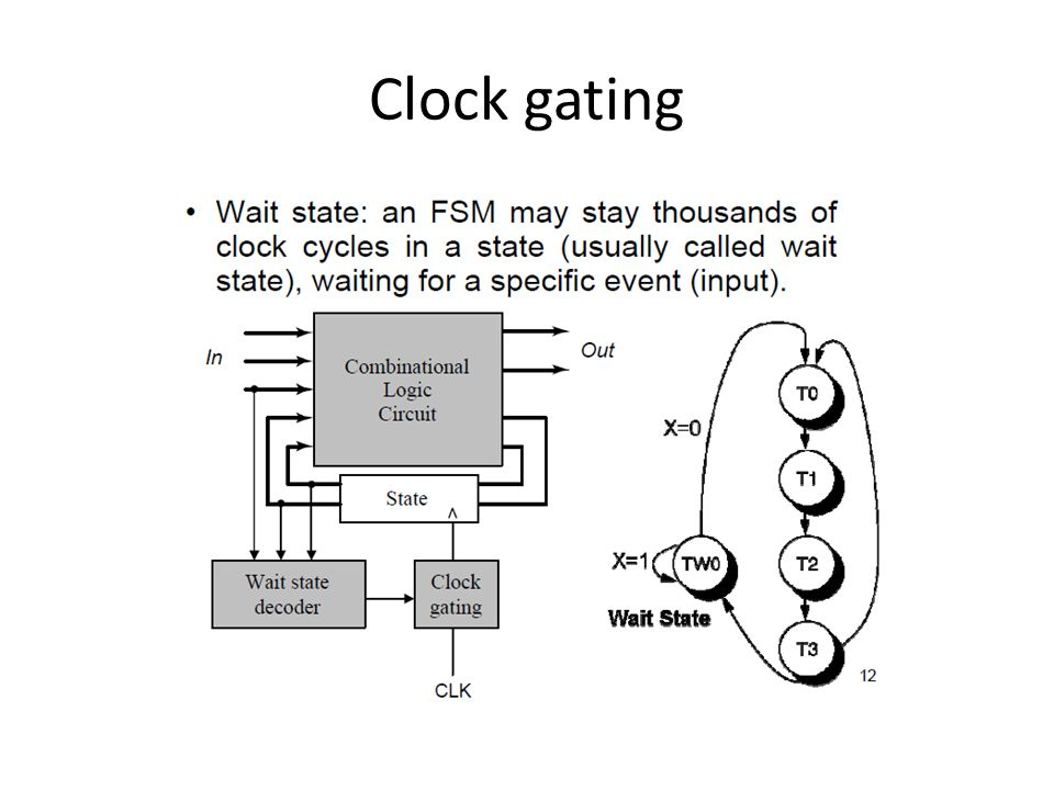 Clock gating