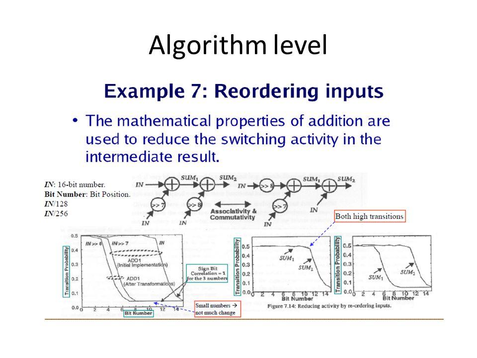 Algorithm level