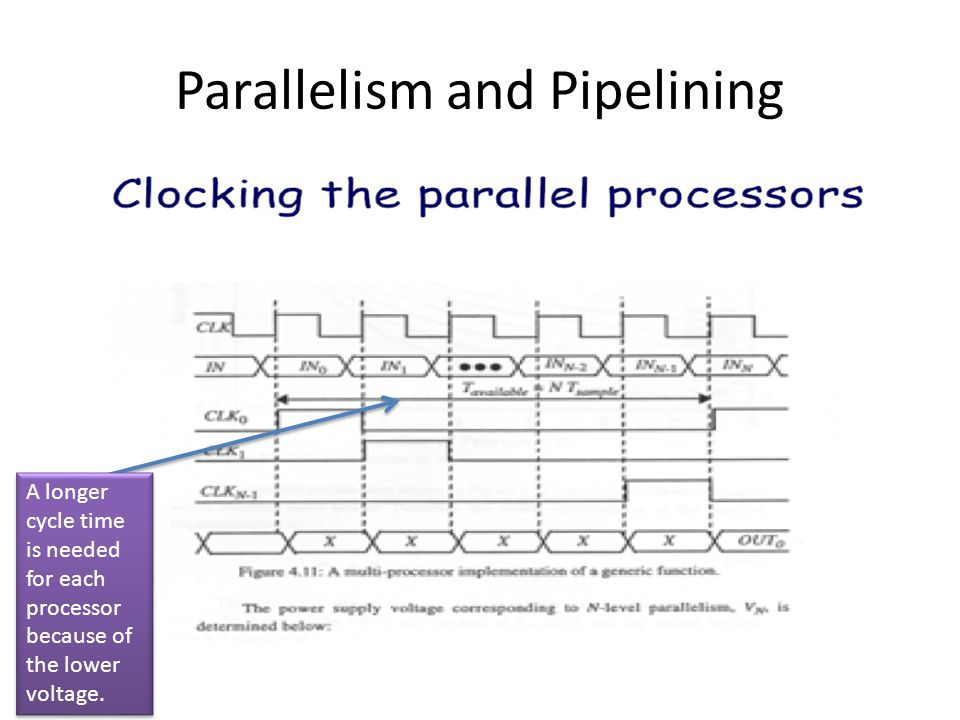 A longer cycle time is needed for each processor because of the lower voltage. A longer cycle time is needed for each processor because of the lower v