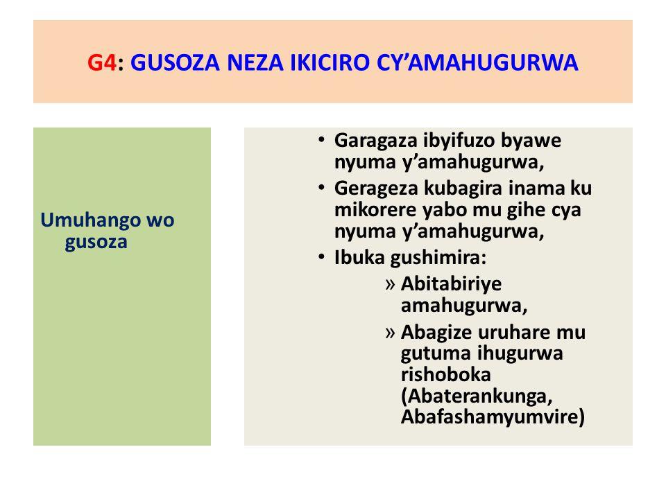 G4: GUSOZA NEZA IKICIRO CY'AMAHUGURWA Umuhango wo gusoza Garagaza ibyifuzo byawe nyuma y'amahugurwa, Gerageza kubagira inama ku mikorere yabo mu gihe cya nyuma y'amahugurwa, Ibuka gushimira: » Abitabiriye amahugurwa, » Abagize uruhare mu gutuma ihugurwa rishoboka (Abaterankunga, Abafashamyumvire)