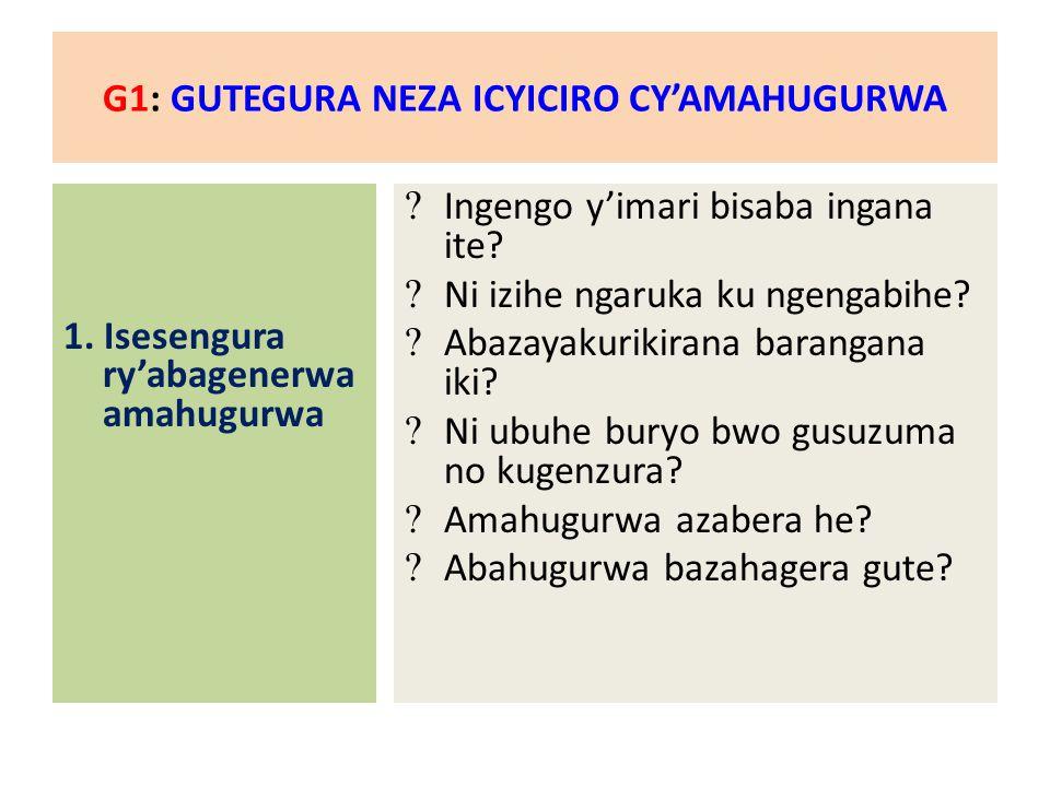 G4: GUSOZA NEZA IKICIRO CY'AMAHUGURWA Gusubiramo ibyizwe  Mu gihe uteganya gusoza amahugurwa ni ngombwa kugerageza gukora incamake y'ingingo z'ingenzi zizwe mu mahugurwa,  Kugaragaza isano hagati y'ibyo bize n'ibyo basanzwe bakora,  Kugena gahunda yo kubafasha kuvanaho inzitizi n'ingorane bazahura na zo.
