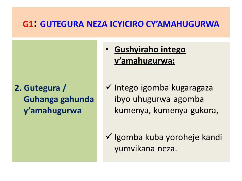 G3: GUKORA NEZA ICYICIRO CY'AMAHUGURWA 3.