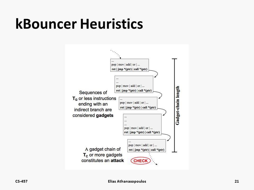 kBouncer Heuristics CS-457Elias Athanasopoulos21