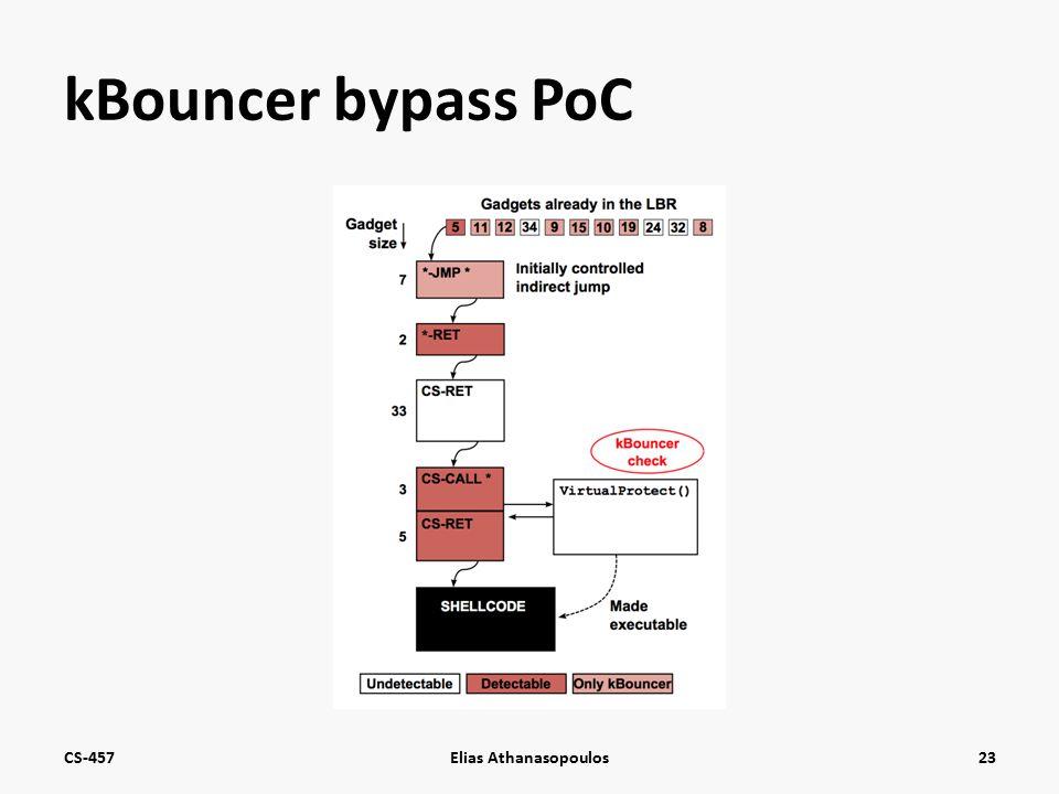 kBouncer bypass PoC CS-457Elias Athanasopoulos23