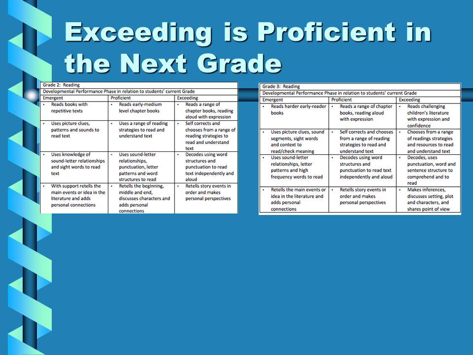 Exceeding is Proficient in the Next Grade