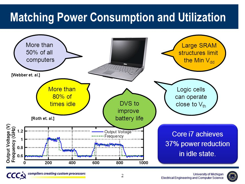 University of Michigan Electrical Engineering and Computer Science University of Michigan Electrical Engineering and Computer Science University of Michigan Electrical Engineering and Computer Science Matching Power Consumption and Utilization [Roth et.