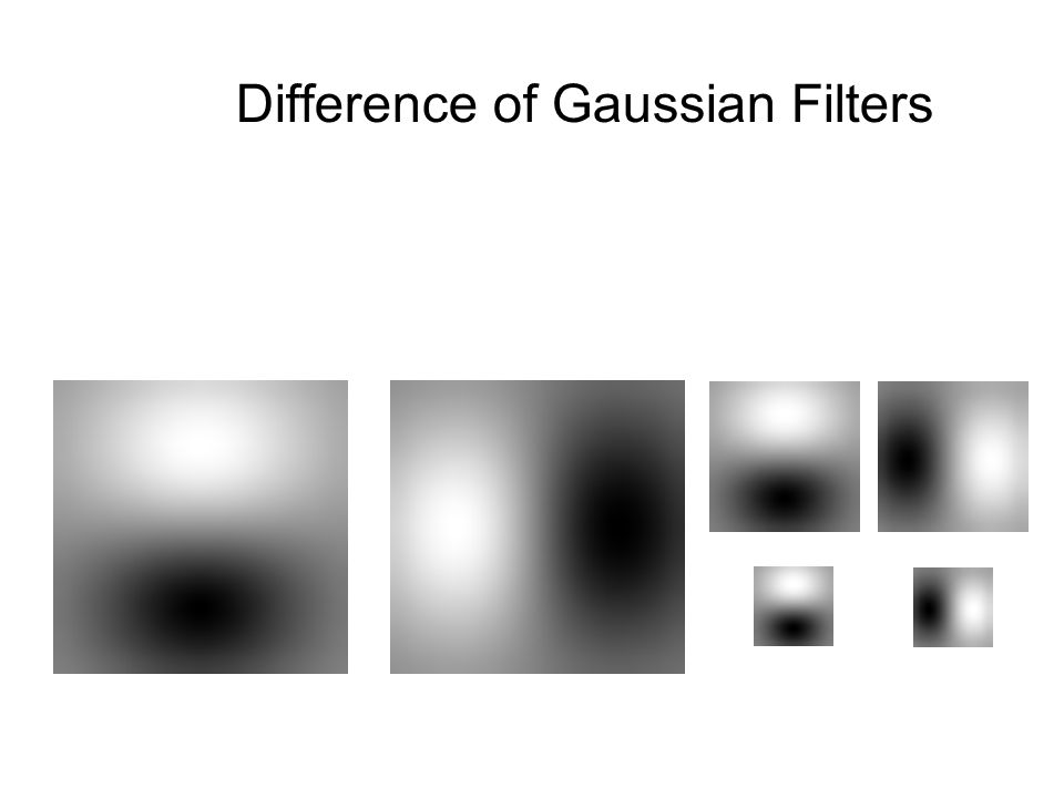 Difference of Gaussian Filters
