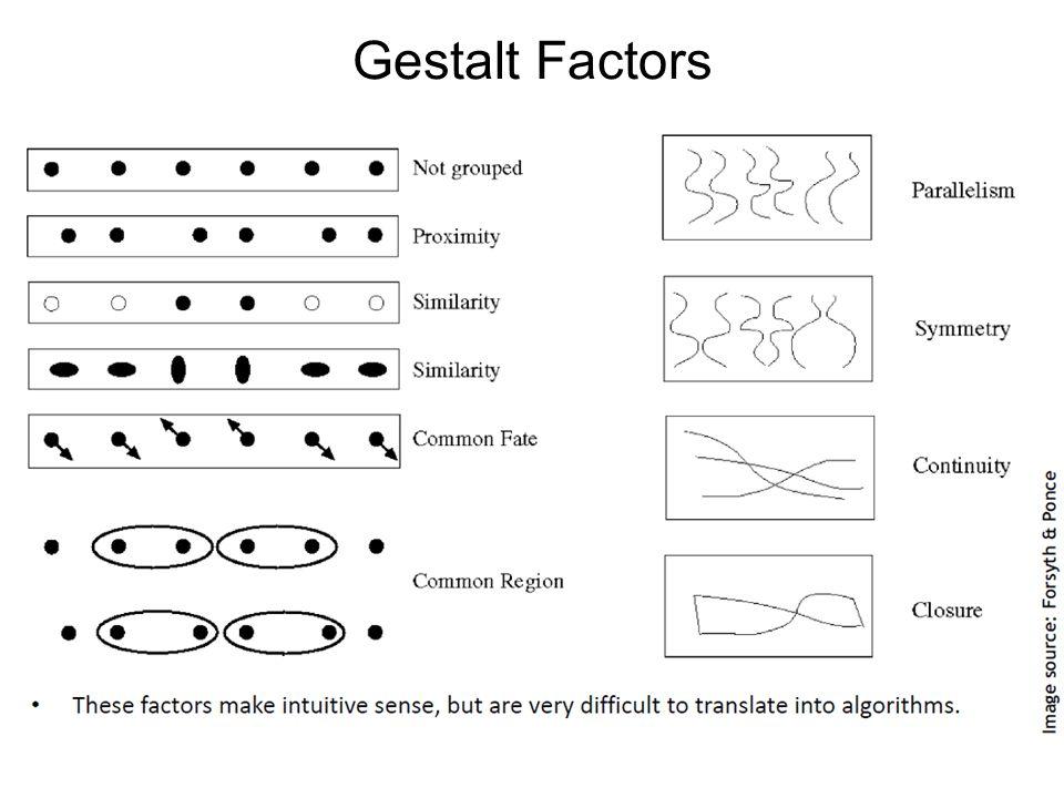 Gestalt Factors