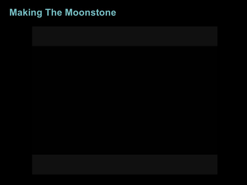Making The Moonstone