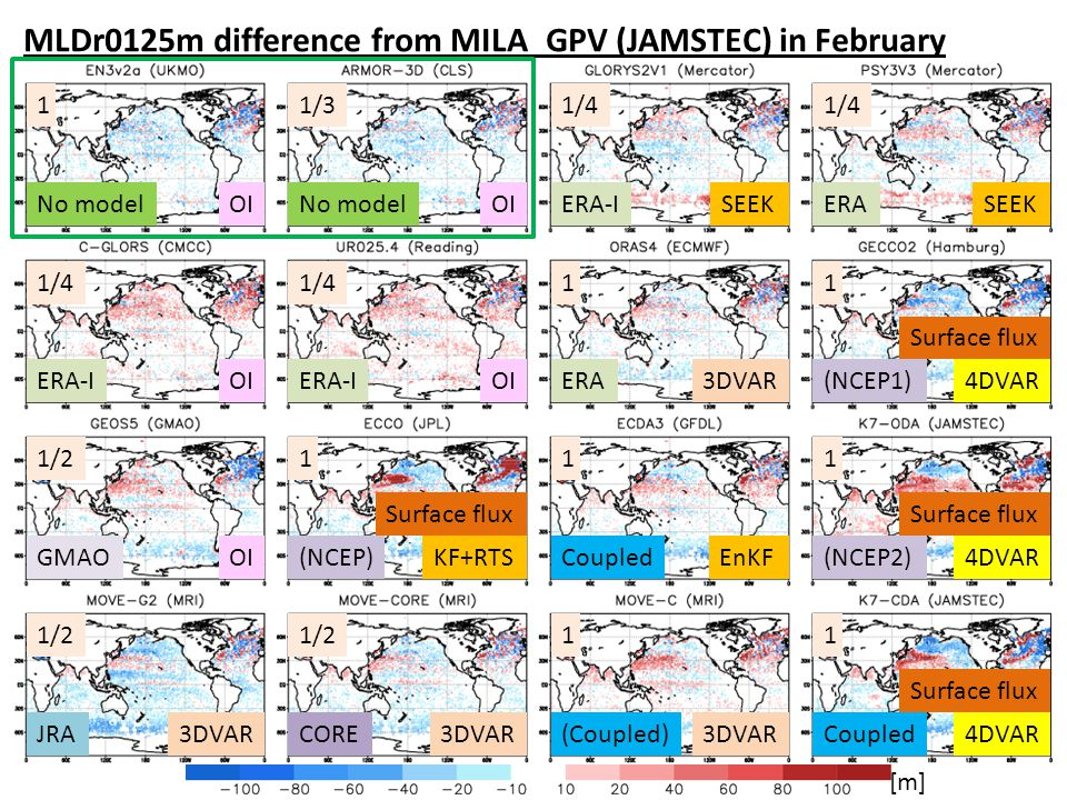 MLDr0125m difference from MILA_GPV (JAMSTEC) in February [m] 4DVAR Coupled (Coupled)Coupled KF+RTSEnKF No model SEEK 3DVAR OI JRACORE ERA-I 1/4 ERA 11/4 1/31/4 1/211 ERA-IERA 1 1/21 (NCEP2) 11 1 (NCEP1) (NCEP)GMAO Surface flux 1/2