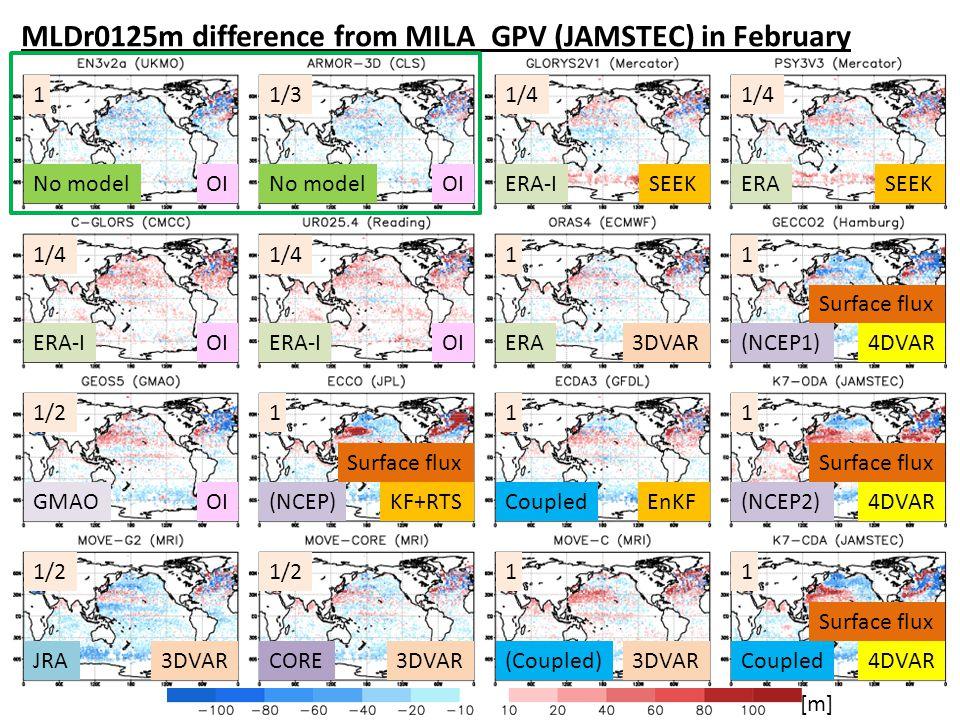 MLDr0125m difference from MILA_GPV (JAMSTEC) in February [m] 4DVAR Coupled (Coupled)Coupled KF+RTSEnKF No model SEEK 3DVAR OI JRACORE ERA-I 1/4 ERA 11