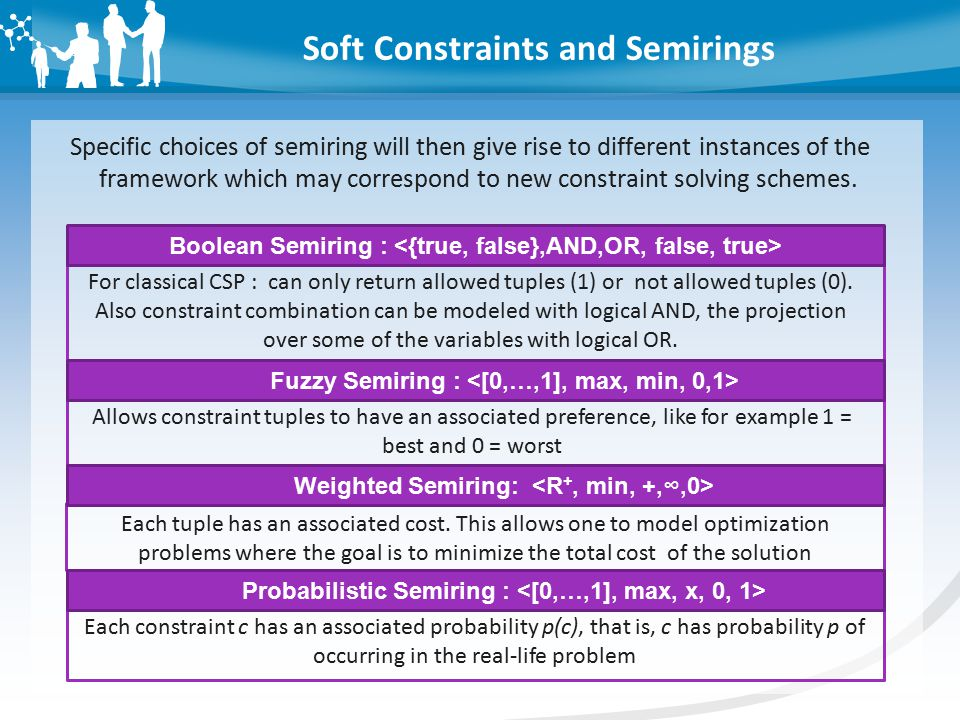 Soft Constraints and Semirings Specific choices of semiring will then give rise to different instances of the framework which may correspond to new constraint solving schemes.