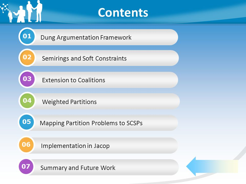 Dung Argumentation Framework 01 Semirings and Soft Constraints 02 Extension to Coalitions 03 Weighted Partitions 04 Contents Mapping Partition Problems to SCSPs 05 Implementation in Jacop 06 Summary and Future Work 07