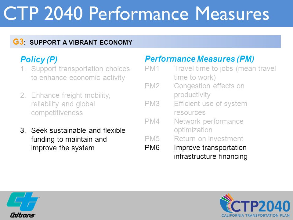 CTP 2040 Performance Measures G3 : SUPPORT A VIBRANT ECONOMY Policy (P) 1.Support transportation choices to enhance economic activity 2.Enhance freigh