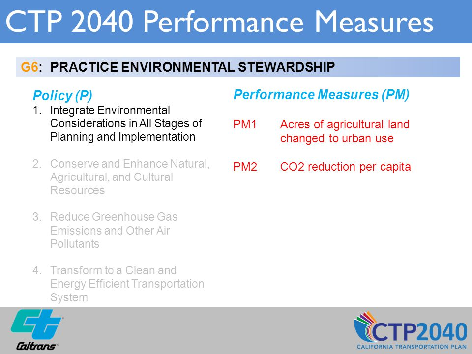CTP 2040 Performance Measures G6: PRACTICE ENVIRONMENTAL STEWARDSHIP Policy (P) 1.Integrate Environmental Considerations in All Stages of Planning and