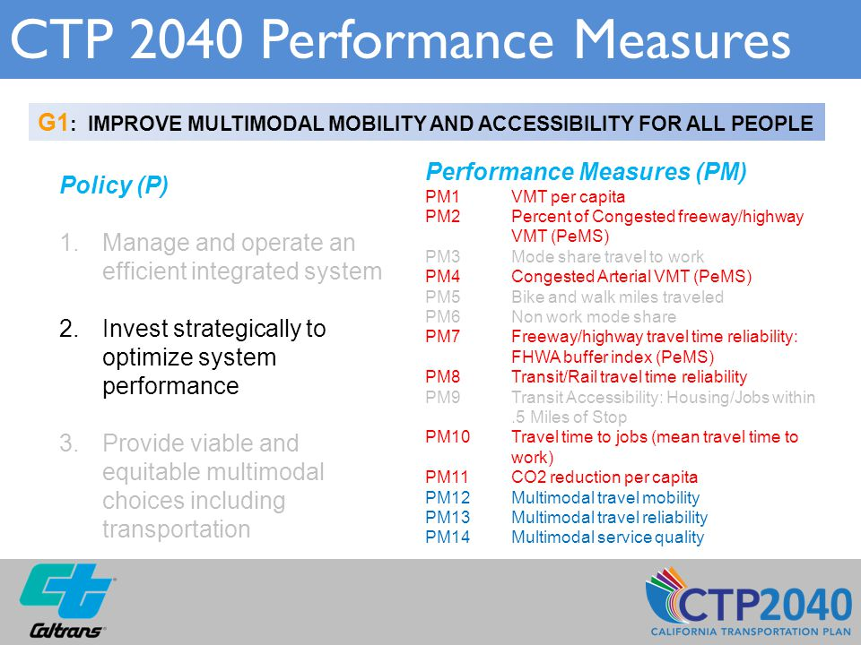 CTP 2040 Performance Measures G1 : IMPROVE MULTIMODAL MOBILITY AND ACCESSIBILITY FOR ALL PEOPLE Policy (P) 1.Manage and operate an efficient integrate