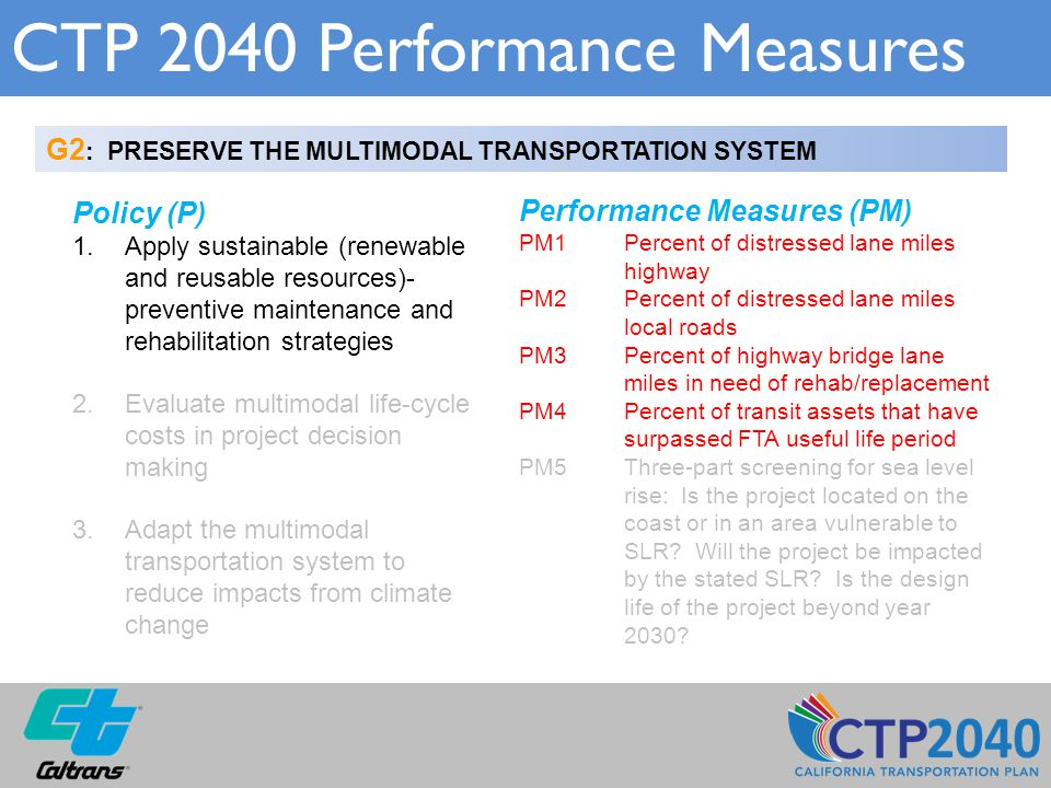 CTP 2040 Performance Measures G2 : PRESERVE THE MULTIMODAL TRANSPORTATION SYSTEM Policy (P) 1.Apply sustainable (renewable and reusable resources)- pr