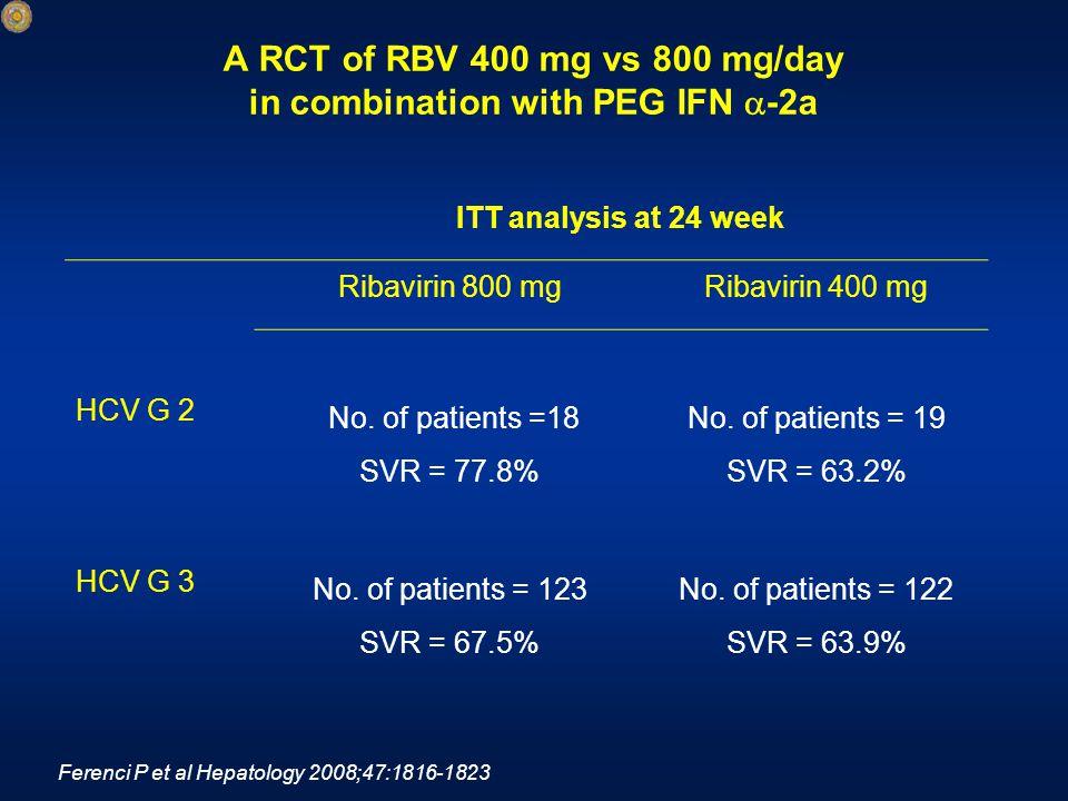 A RCT of RBV 400 mg vs 800 mg/day in combination with PEG IFN  -2a ITT analysis at 24 week Ribavirin 800 mgRibavirin 400 mg HCV G 2 No.