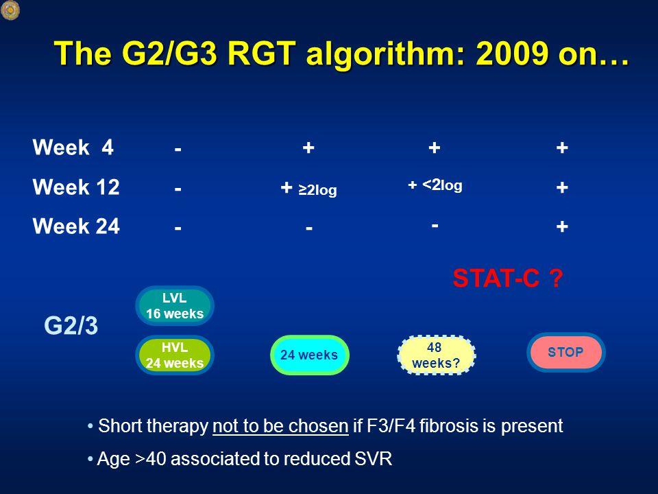 The G2/G3 RGT algorithm: 2009 on… G2/3 HVL 24 weeks LVL 16 weeks 24 weeks 48 weeks.