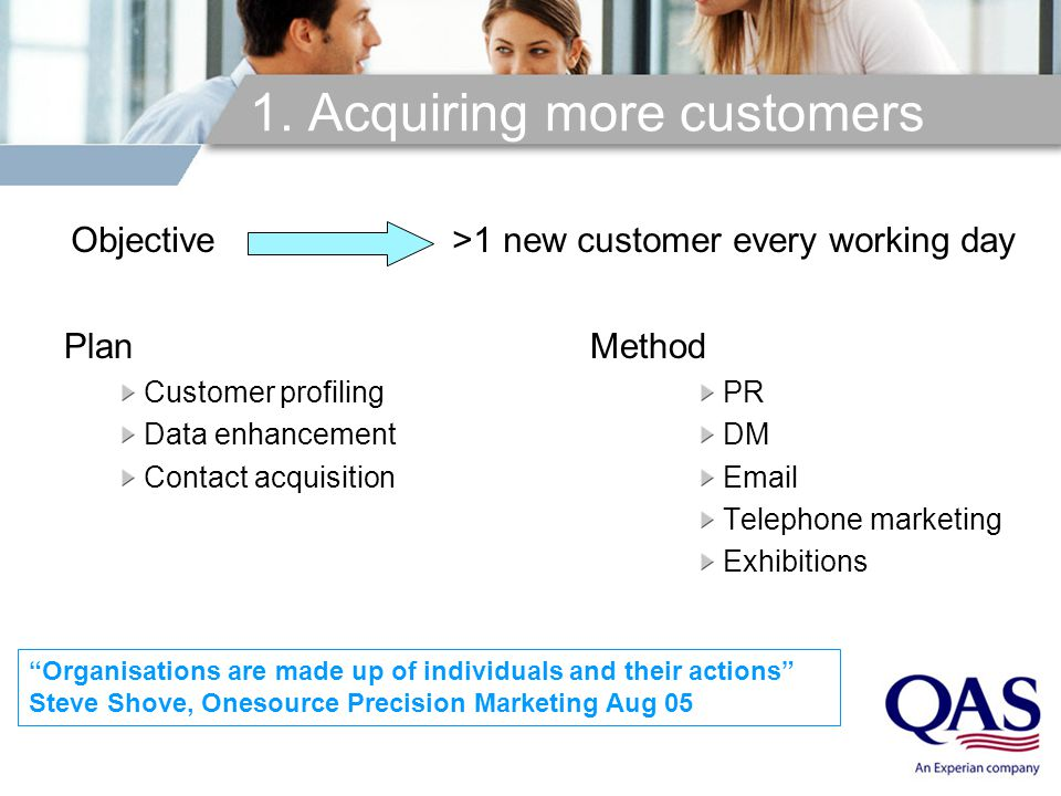 "1. Acquiring more customers Plan Customer profiling Data enhancement Contact acquisition Method PR DM Email Telephone marketing Exhibitions ""Organisat"