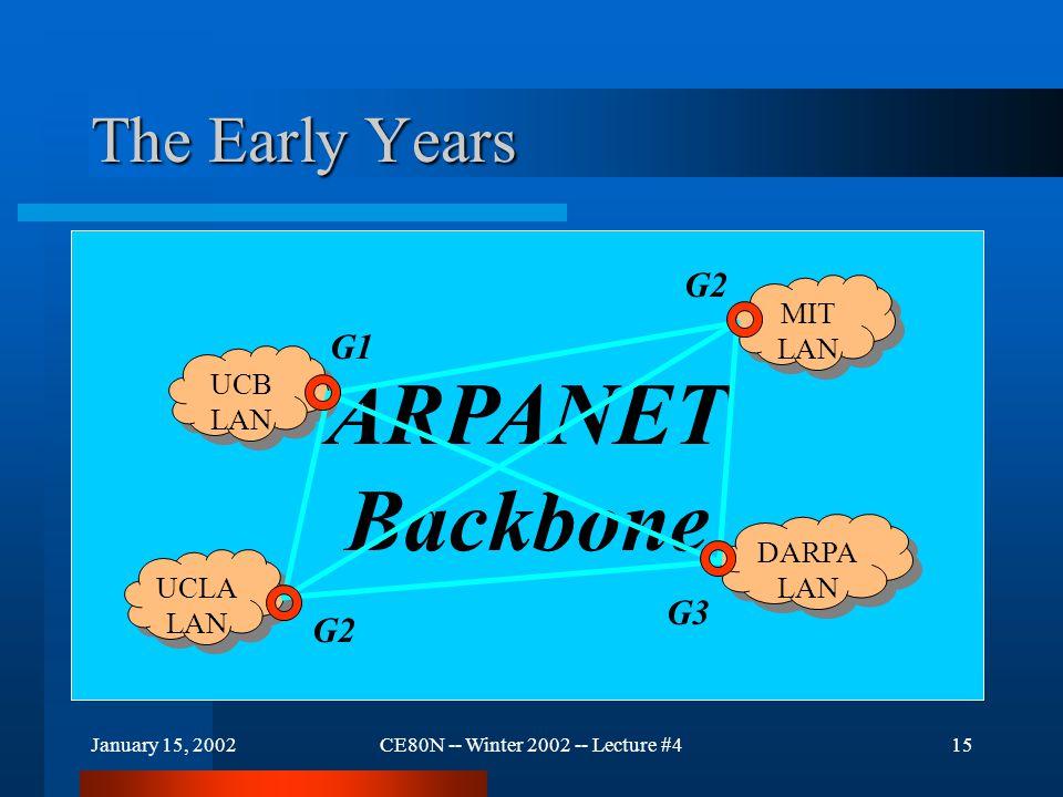 January 15, 2002CE80N -- Winter 2002 -- Lecture #415 The Early Years ARPANET Backbone UCLA LAN UCLA LAN MIT LAN MIT LAN UCB LAN UCB LAN DARPA LAN DARPA LAN G1 G2 G3
