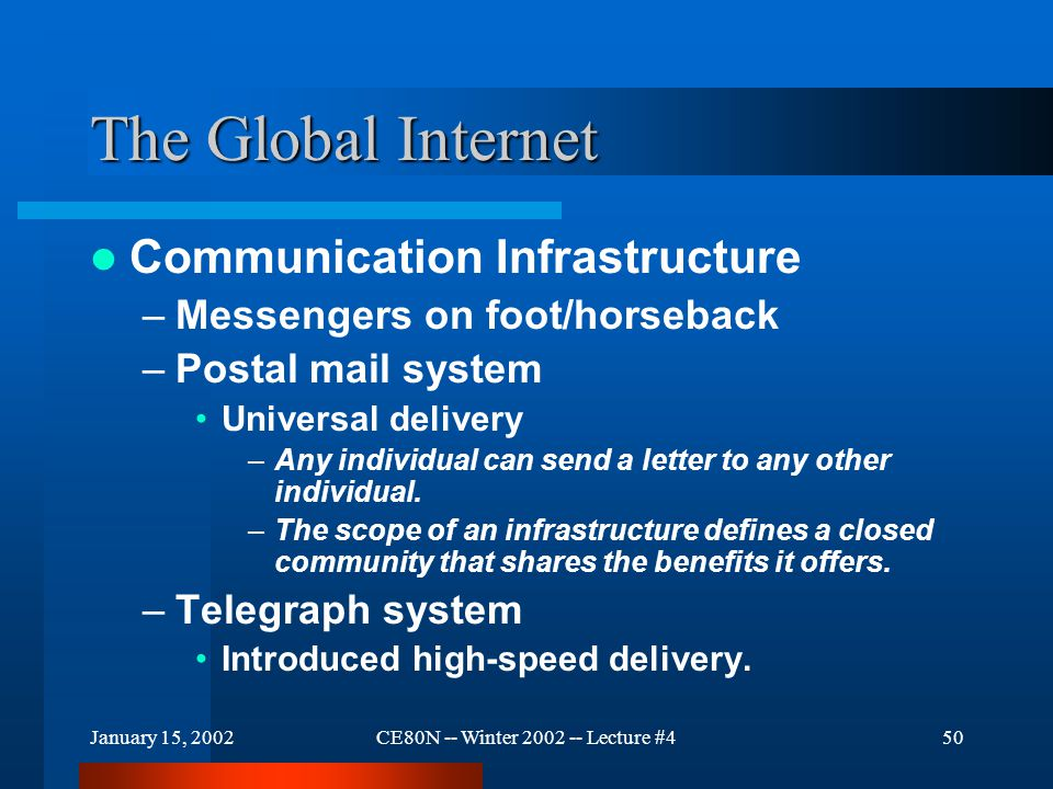 January 15, 2002CE80N -- Winter 2002 -- Lecture #450 The Global Internet Communication Infrastructure –Messengers on foot/horseback –Postal mail system Universal delivery –Any individual can send a letter to any other individual.