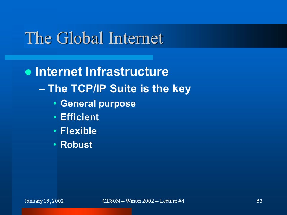 January 15, 2002CE80N -- Winter 2002 -- Lecture #454 The Global Internet The Internet is a global information infrastructure.