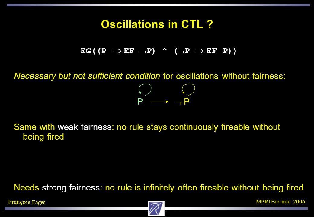 François Fages MPRI Bio-info 2006 Oscillations in CTL .