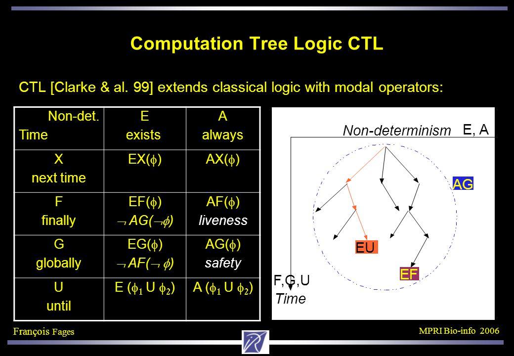 François Fages MPRI Bio-info 2006 Computation Tree Logic CTL CTL [Clarke & al.