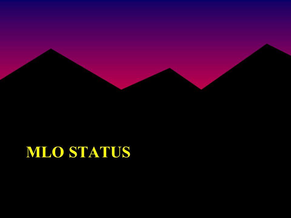MLO STATUS
