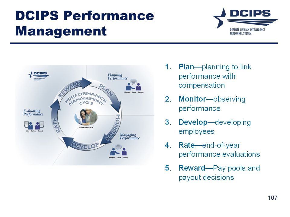 107 DCIPS Performance Management
