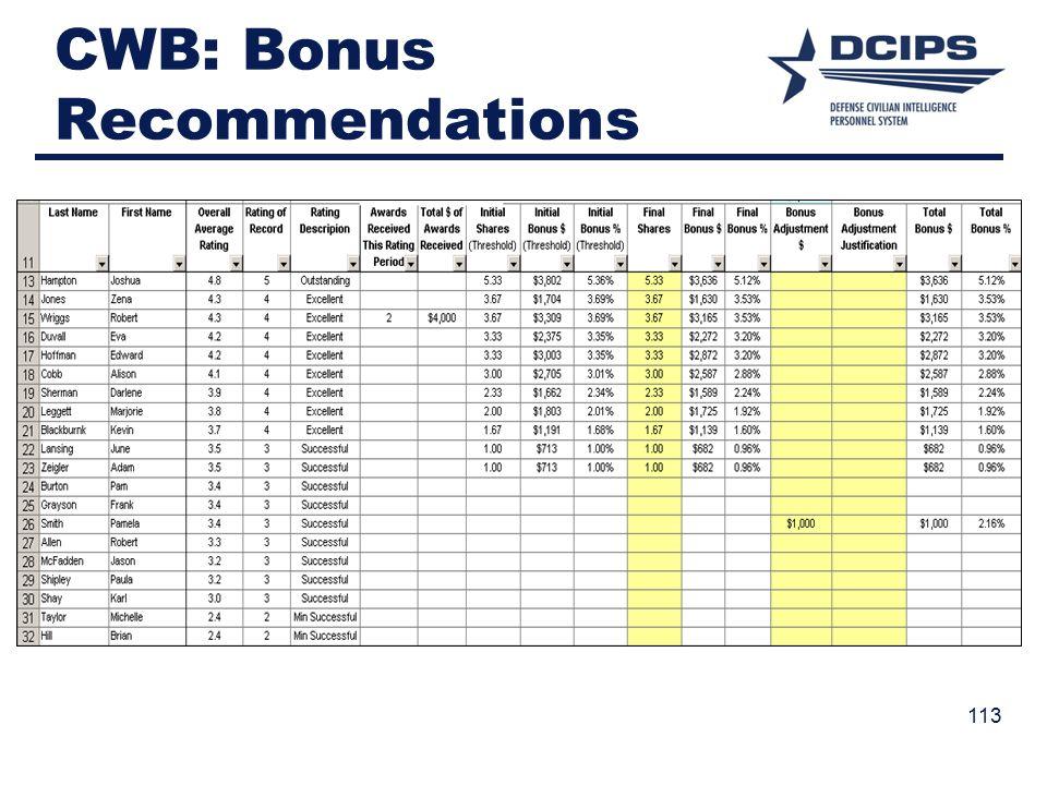 CWB: Bonus Recommendations 113