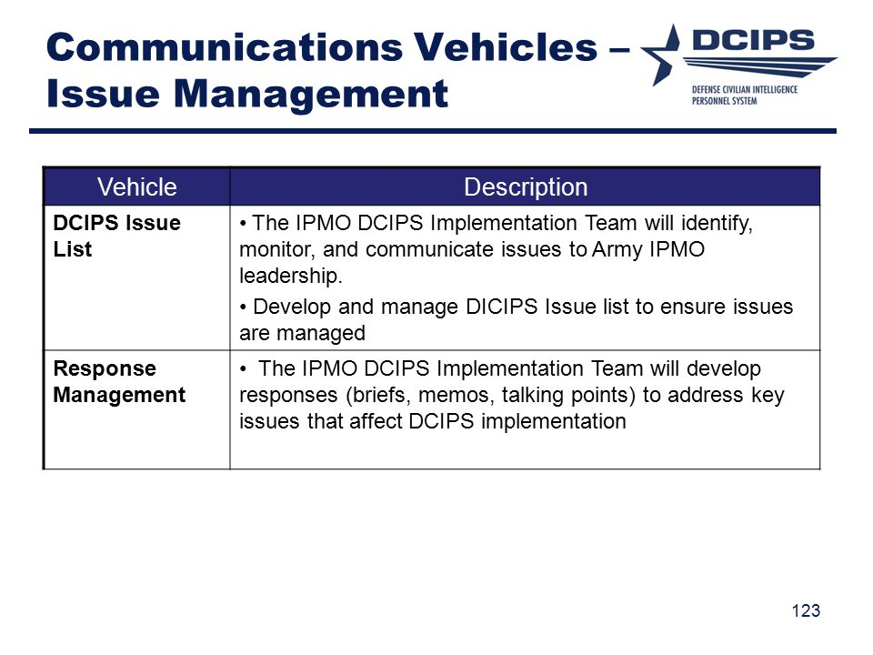 Communications Vehicles – Issue Management 123 VehicleDescription DCIPS Issue List The IPMO DCIPS Implementation Team will identify, monitor, and communicate issues to Army IPMO leadership.