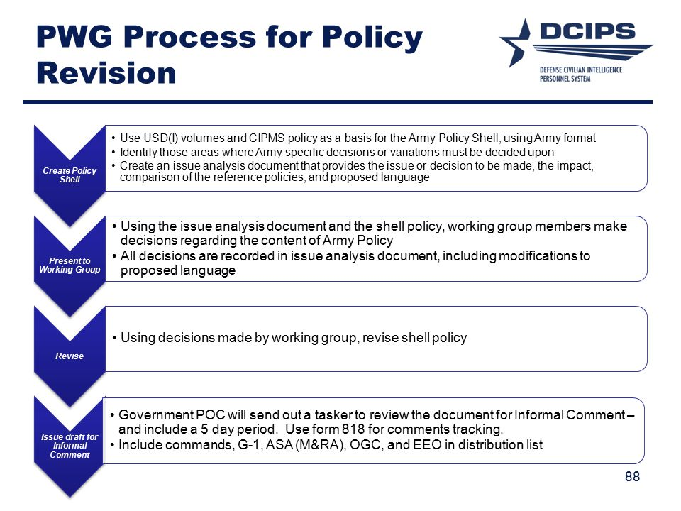 PWG Process for Policy Revision 88 Create Policy Shell Use USD(I) volumes and CIPMS policy as a basis for the Army Policy Shell, using Army format Identify those areas where Army specific decisions or variations must be decided upon Create an issue analysis document that provides the issue or decision to be made, the impact, comparison of the reference policies, and proposed language Present to Working Group Using the issue analysis document and the shell policy, working group members make decisions regarding the content of Army Policy All decisions are recorded in issue analysis document, including modifications to proposed language Revise Using decisions made by working group, revise shell policy Issue draft for Informal Comment Government POC will send out a tasker to review the document for Informal Comment – and include a 5 day period.