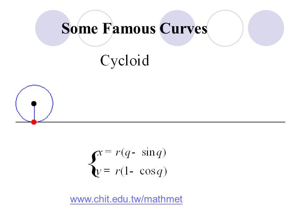Some Famous Curves www.chit.edu.tw/mathmet