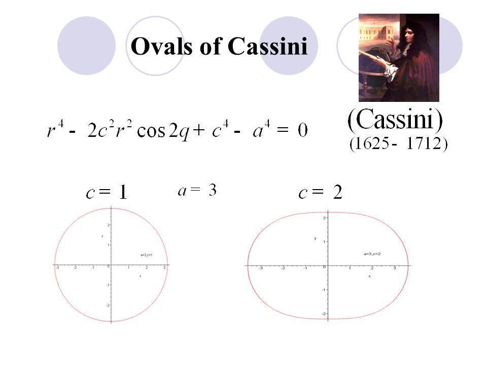 Ovals of Cassini