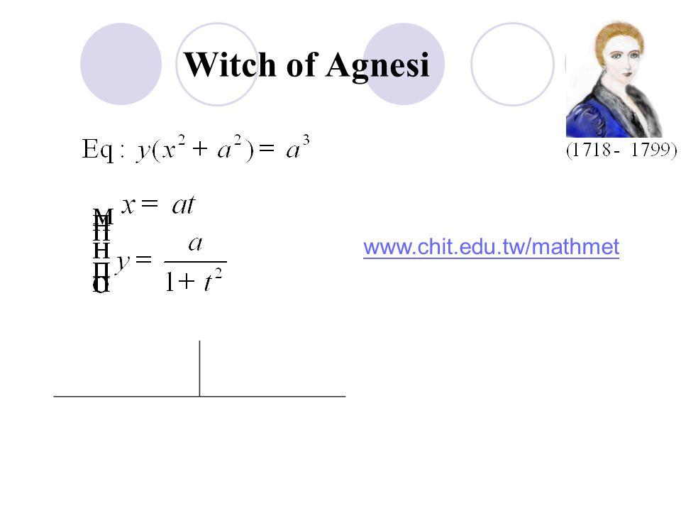 Witch of Agnesi www.chit.edu.tw/mathmet