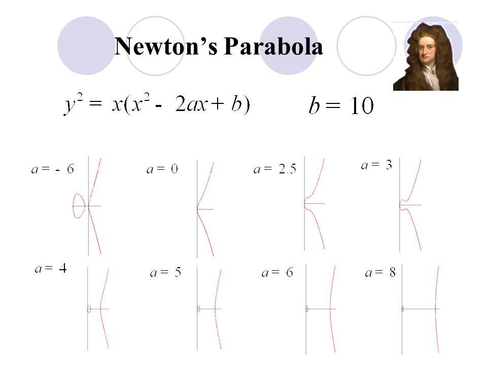 Newton's Parabola
