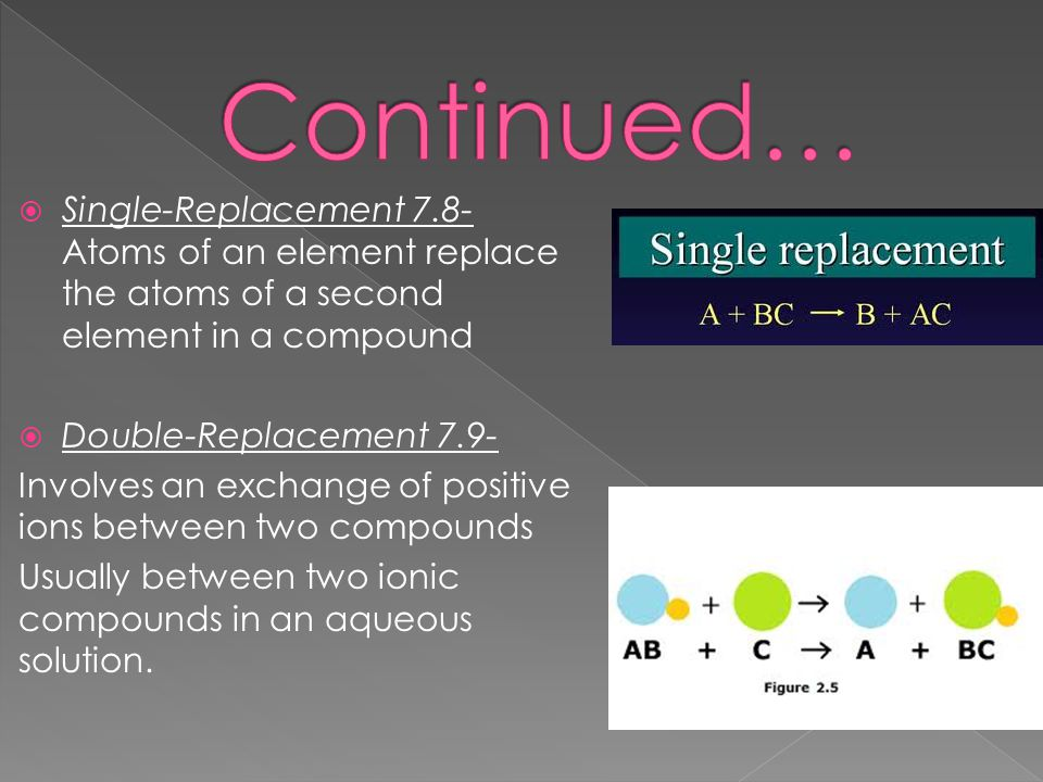  Single-Replacement 7.8- Atoms of an element replace the atoms of a second element in a compound  Double-Replacement 7.9- Involves an exchange of positive ions between two compounds Usually between two ionic compounds in an aqueous solution.