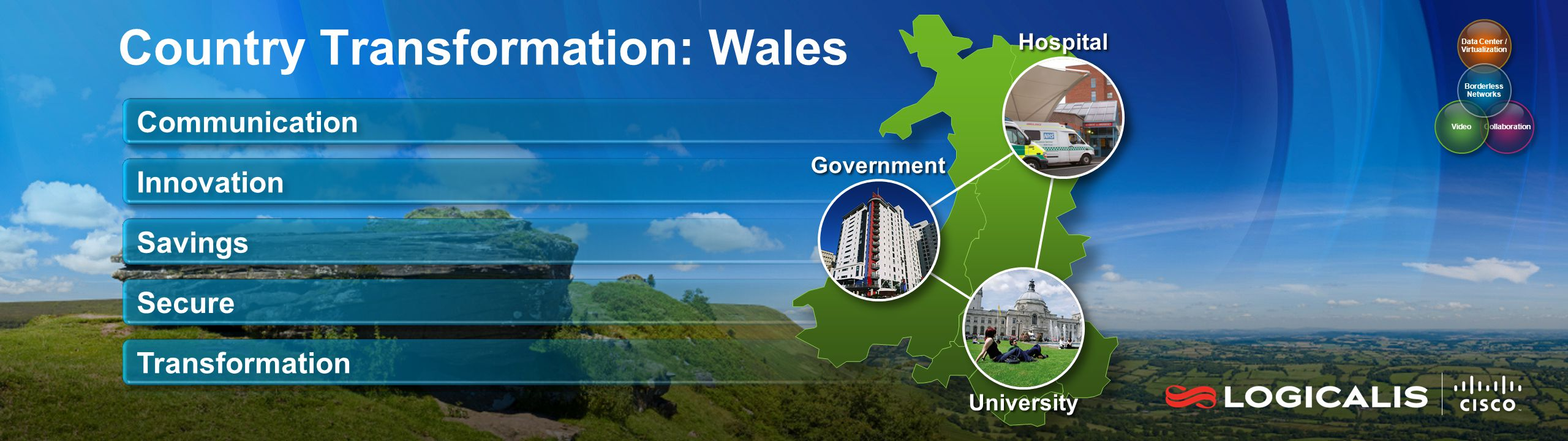 Country Transformation: Wales Collaboration Video Hospital Government University Data Center / Virtualization Borderless Networks