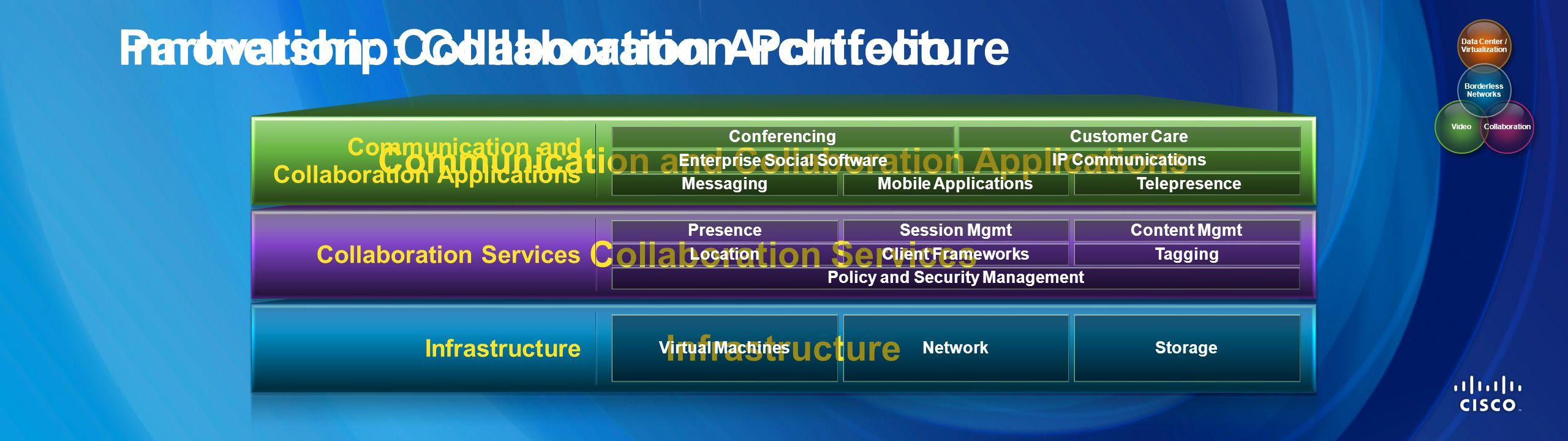 Transformation: Molina Healthcare Video Data Center / Virtualization Collaboration Borderless Networks