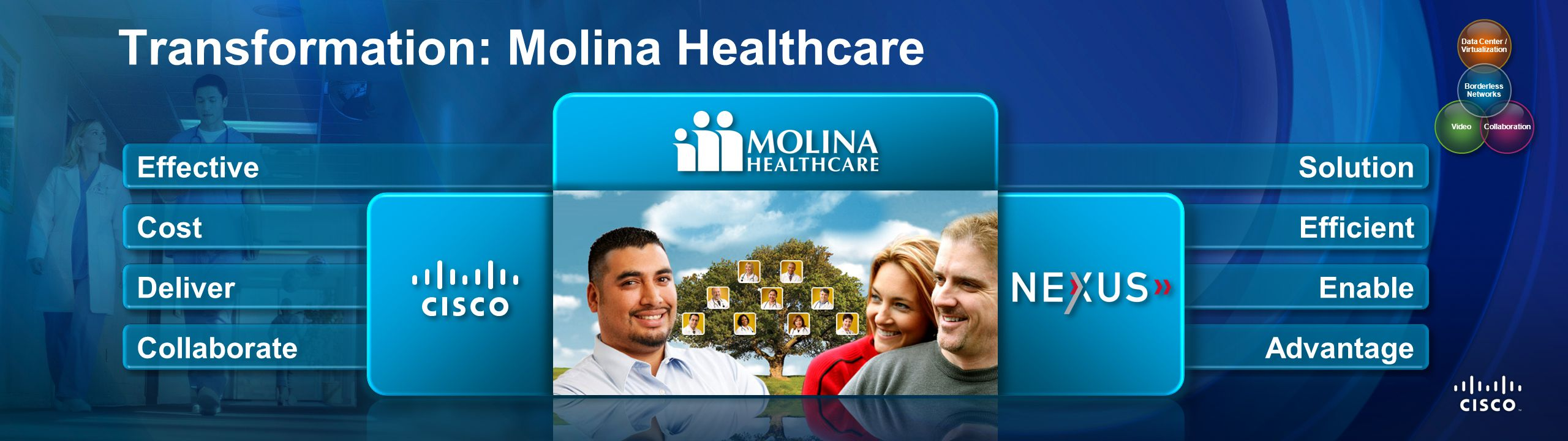 Transformation: Molina Healthcare Video Data Center / Virtualization Collaboration Borderless Networks