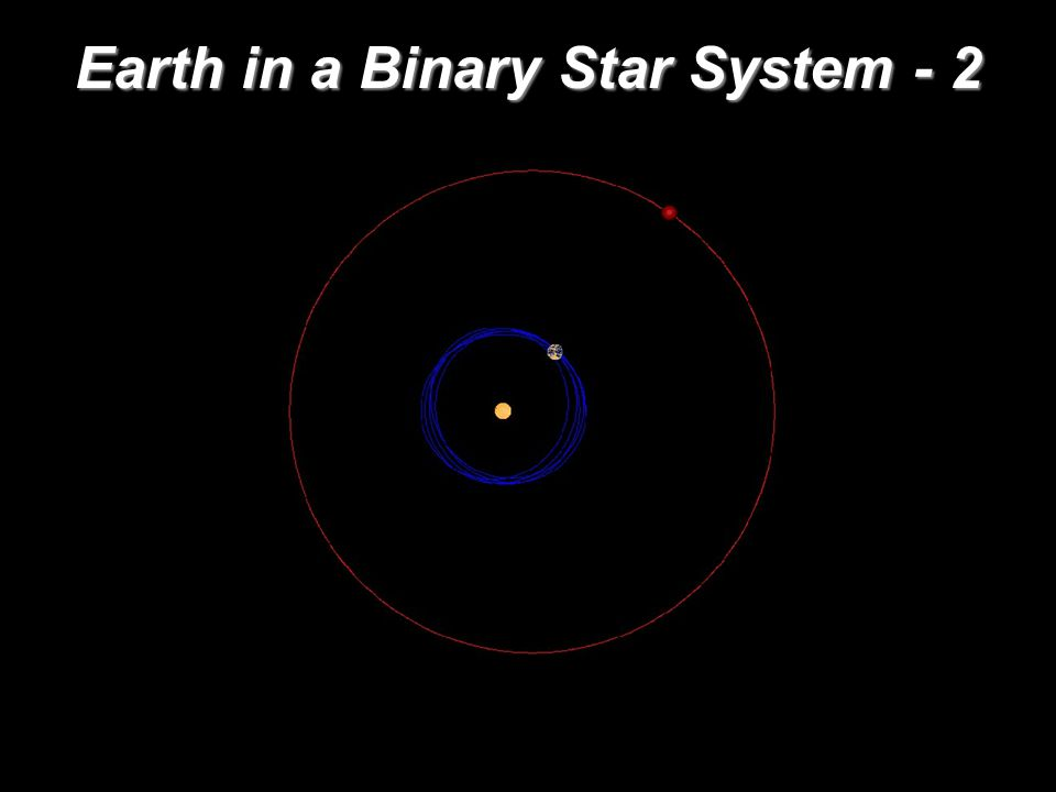 Earth in a Binary Star System - 2