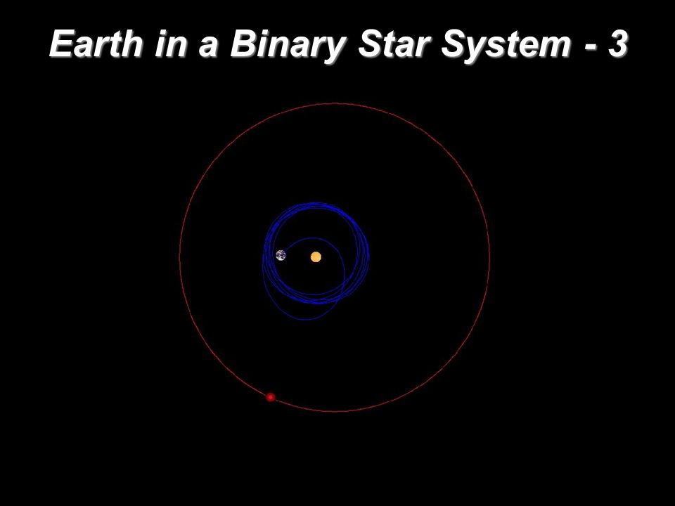 Earth in a Binary Star System - 3