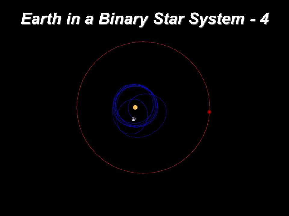 Earth in a Binary Star System - 4