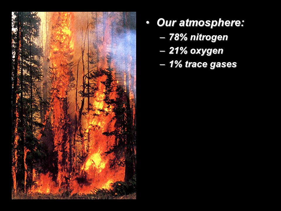 Our atmosphere:Our atmosphere: –78% nitrogen –21% oxygen –1% trace gases