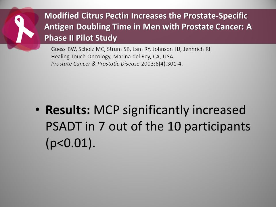 Results: MCP significantly increased PSADT in 7 out of the 10 participants (p<0.01). Modified Citrus Pectin Increases the Prostate-Specific Antigen Do