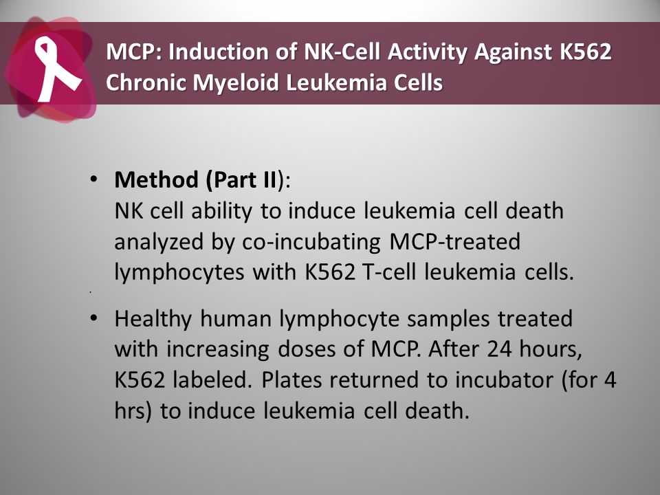 Method (Part II): NK cell ability to induce leukemia cell death analyzed by co-incubating MCP-treated lymphocytes with K562 T-cell leukemia cells. Hea