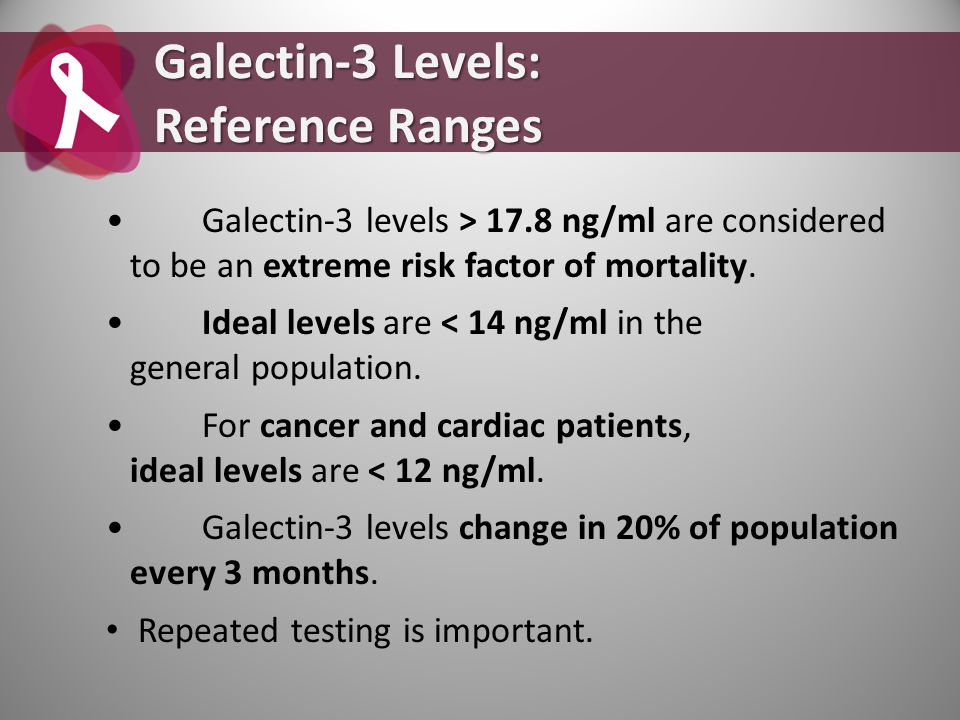Galectin-3 Levels: Reference Ranges Galectin-3 levels > 17.8 ng/ml are considered to be an extreme risk factor of mortality. Ideal levels are < 14 ng/