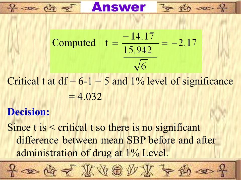 18 Answer